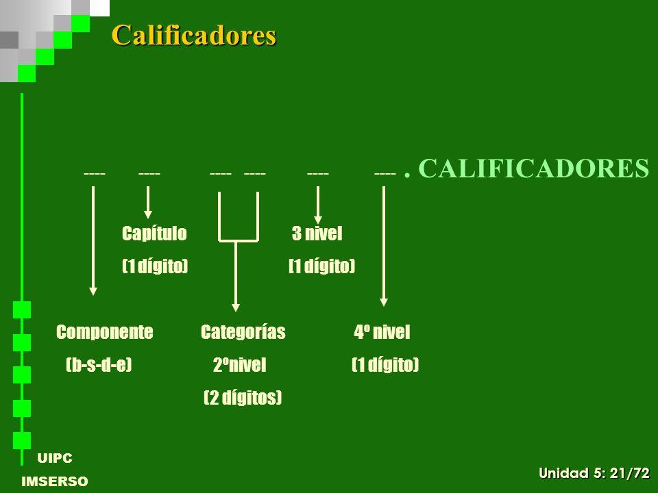 Calificadores Capítulo 3 nivel (1 dígito) [1 dígito)
